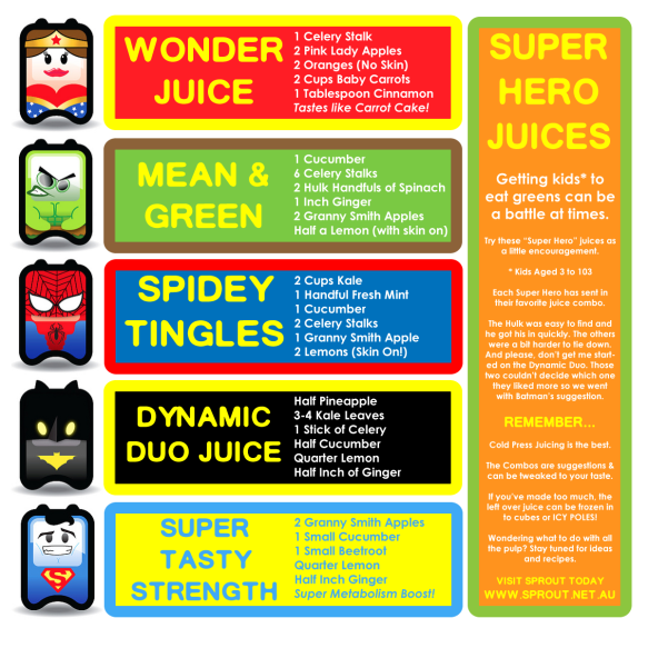Super Hero Juice Recipes