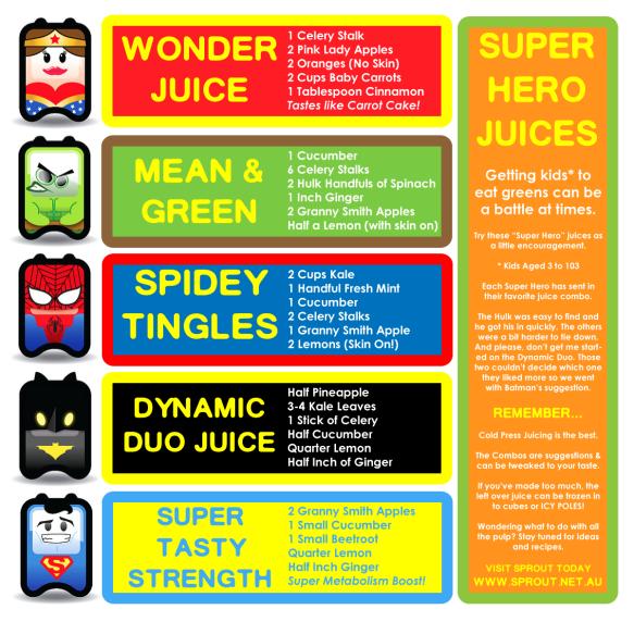 Super Hero Juice Recipes